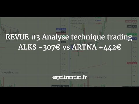 REVUE #3 Analyse technique trading -307$ ALKS vs +422$ ARTNA 4