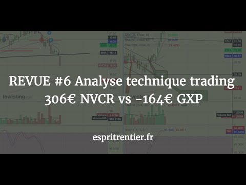 REVUE #6 Analyse technique trading 306€ NVCR vs -164€ GXP 4