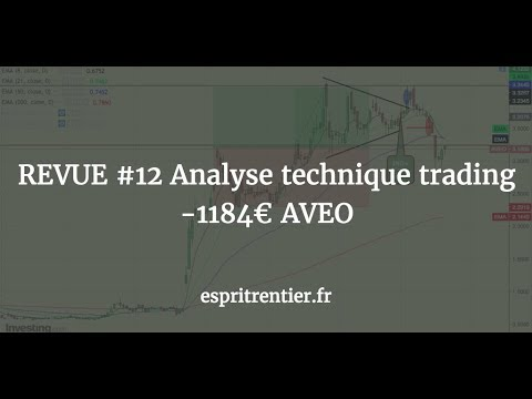 REVUE #12 Analyse technique trading -1184€ AVEO 3