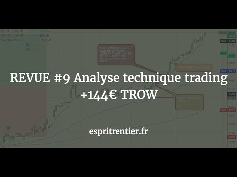 REVUE #9 Analyse technique trading +144€ TROW 3
