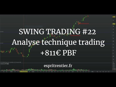 SWING TRADING #22 Analyse technique trading 811€ PBF 10