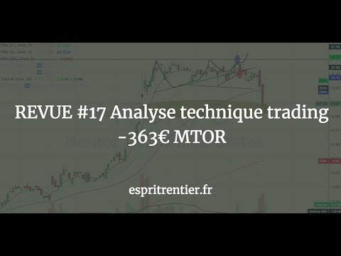 SWING TRADING #17 Analyse technique trading -363€ MTOR 2