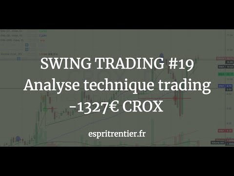 SWING TRADING #19 Analyse technique trading -1327€ CROX 6
