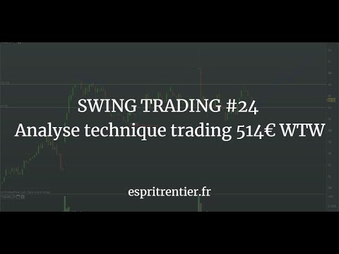 SWING TRADING #24 Analyse technique trading 514€ WTW 7